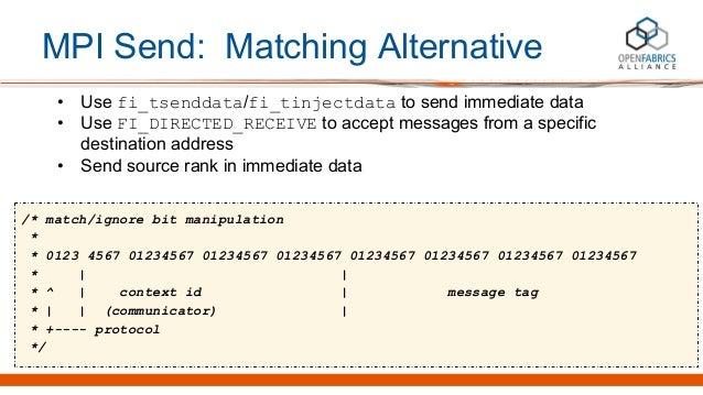 MPI Send: Matching Alternative • Use fi_tsenddata/fi_tinjectdata to send immediate data • Use FI_DIRECTED_RECEIVE to accep...