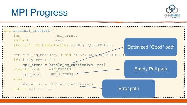 MPI Progress int internal_progress (){ int mpi_errno; ssize_t ret; struct fi_cq_tagged_entry wc[NUM_CQ_ENTRIES ]; ret = fi...