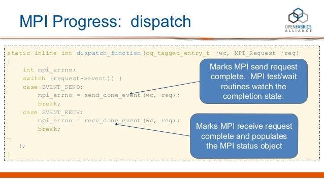 MPI Progress: dispatch static inline int dispatch_function (cq_tagged_entry_t *wc, MPI_Request *req) { int mpi_errno; swit...