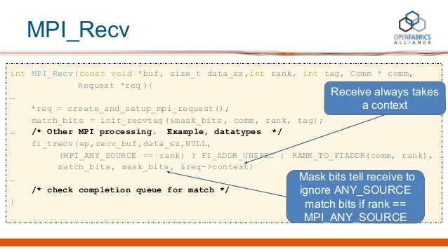 MPI_Recv int MPI_Recv(const void *buf, size_t data_sz,int rank, int tag, Comm * comm, Request *req ){ … *req = create_and_...