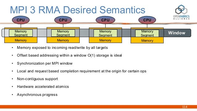 MPI 3 RMA Desired Semantics 114 • Memory exposed to incoming read/write by all targets • Offset based addressing within a ...