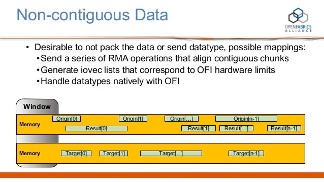 Window • Desirable to not pack the data or send datatype, possible mappings: •Send a series of RMA operations that align c...