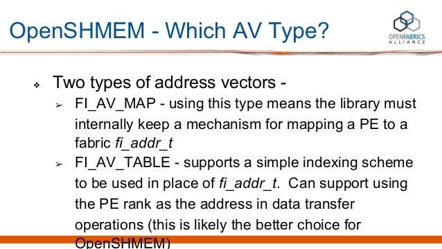 OpenSHMEM - Which AV Type? ❖ Two types of address vectors - ➢ FI_AV_MAP - using this type means the library must internall...