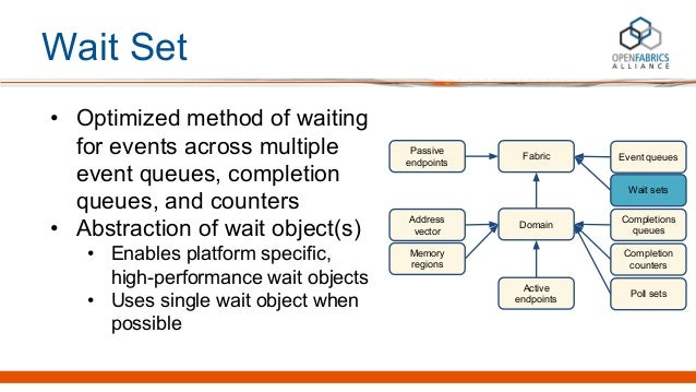 Wait Set • Optimized method of waiting for events across multiple event queues, completion queues, and counters • Abstract...
