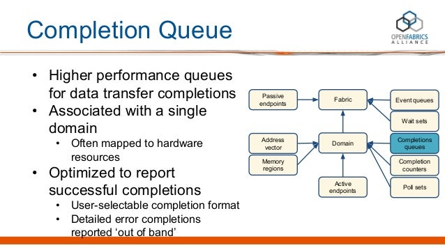 Completion Queue • Higher performance queues for data transfer completions • Associated with a single domain • Often mappe...