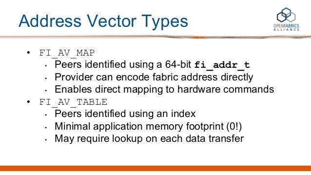 Address Vector Types • FI_AV_MAP • Peers identified using a 64-bit fi_addr_t • Provider can encode fabric address directly...