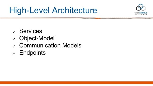 High-Level Architecture ✓ Services ✓ Object-Model ✓ Communication Models ➢ Endpoints