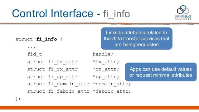 Control Interface - fi_info struct fi_info { ... fid_t handle; struct fi_tx_attr *tx_attr; struct fi_rx_attr *rx_attr; str...