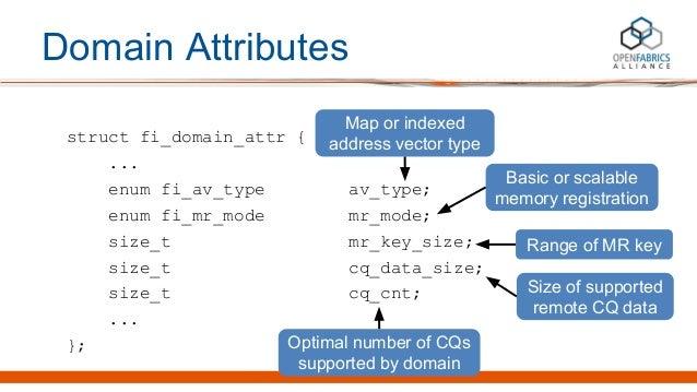 Domain Attributes struct fi_domain_attr { ... enum fi_av_type av_type; enum fi_mr_mode mr_mode; size_t mr_key_size; size_t...