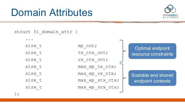 Domain Attributes struct fi_domain_attr { ... size_t ep_cnt; size_t tx_ctx_cnt; size_t rx_ctx_cnt; size_t max_ep_tx_ctx; s...