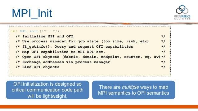 MPI_Init int MPI_init(/* … */){ /* Initialize MPI and OFI */ /* Use process manager for job state (job size, rank, etc) */...