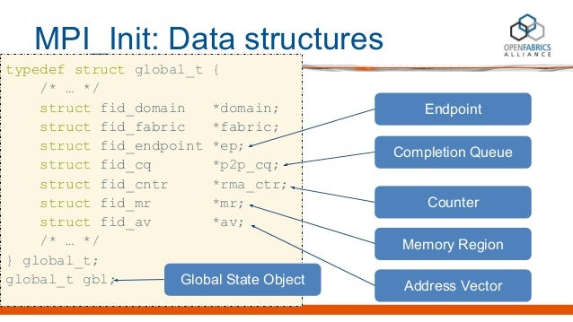 MPI_Init: Data structures typedef struct global_t { /* … */ struct fid_domain *domain; struct fid_fabric *fabric; struct f...