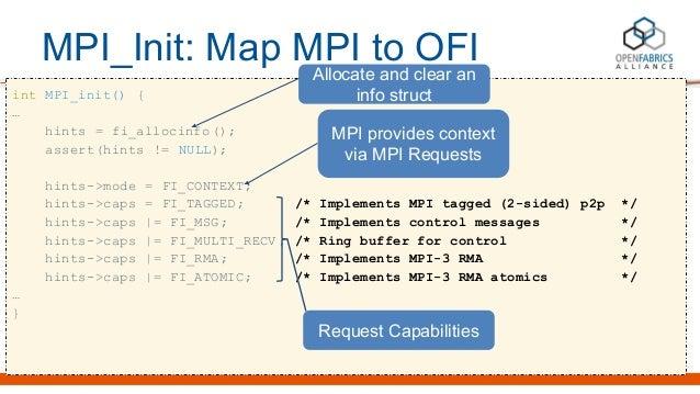 MPI_Init: Map MPI to OFI int MPI_init() { … hints = fi_allocinfo(); assert(hints != NULL); hints->mode = FI_CONTEXT; hints...