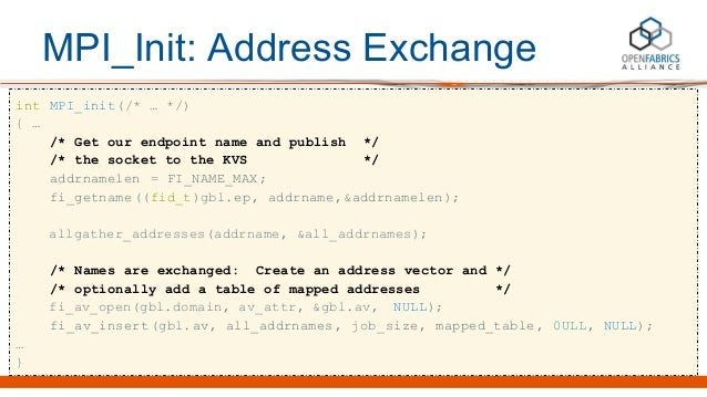 MPI_Init: Address Exchange Get publishable name Endpoint name is a serialized name that can be exchanged int MPI_init(/* …...