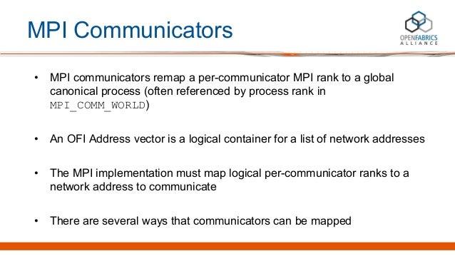 MPI Communicators • MPI communicators remap a per-communicator MPI rank to a global canonical process (often referenced by...