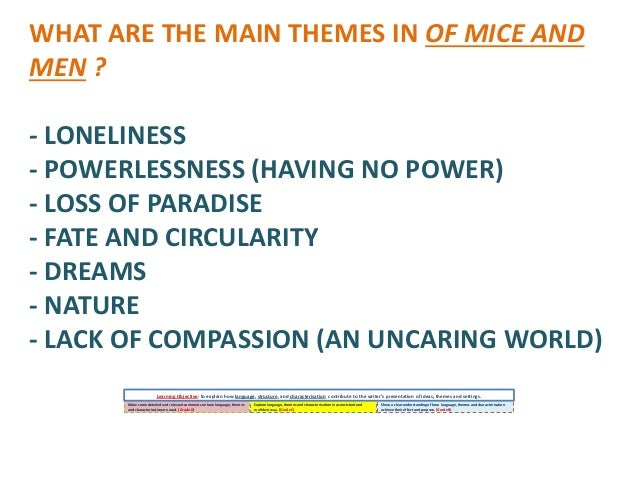an analysis of an outsider in of mice and men From plot debriefs to key motifs, thug notes' of mice and men summary & analysis has you covered with themes, symbols, important quotes, and more this week's episode is of mice and men, by.