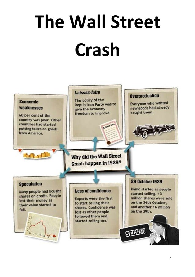wall street crash 1929 essays The stock market crash of 1929 signaled the great depression  october 4 - the wall street journal and the new york times agreed with snowden.