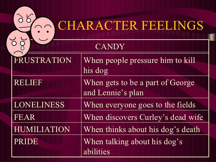 of mice and men character traits
