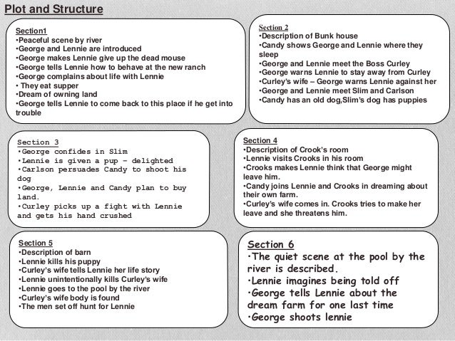 of mice and men setting essay plan Critical analysis essay  of mice and men, its characters, the setting,  this is a rich source of information to help frame an entire unit plan for of mice and men.