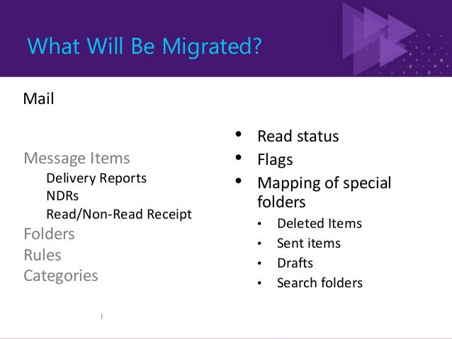 What Will Be Migrated? Tasks Notes Contacts Public delegates Folder permissions Custom forms Outlook settings (e.g. Folder...