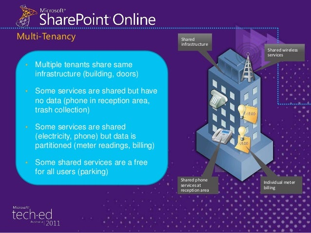 Other products & vendors • DocAve for Office 365 • Migrate to SharePoint Online • Publish content • Manage/replicate betwe...