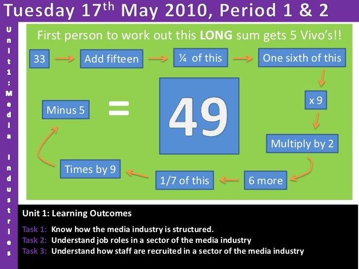 Tuesday 17th May 2010, Period 1 & 2<br />Unit1:Media Industries<br />First person to work out this LONG sum gets 5 Vivo's!...