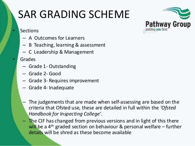 Self Assessment Review Ofsted Slides To Share With