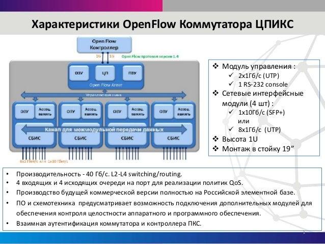 Характеристики OpenFlow Коммутатора ЦПИКС 1 • Производительность - 40 Гб/с. L2-L4 switching/routing. • 4 входящих и 4 исхо...