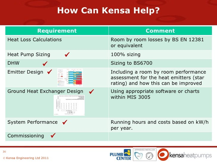 Kensa Heat Pump Wiring Diagram : An installers guide to gshp