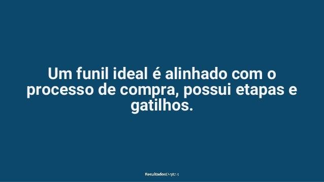 O Funil Ideal - RD Summit 2015