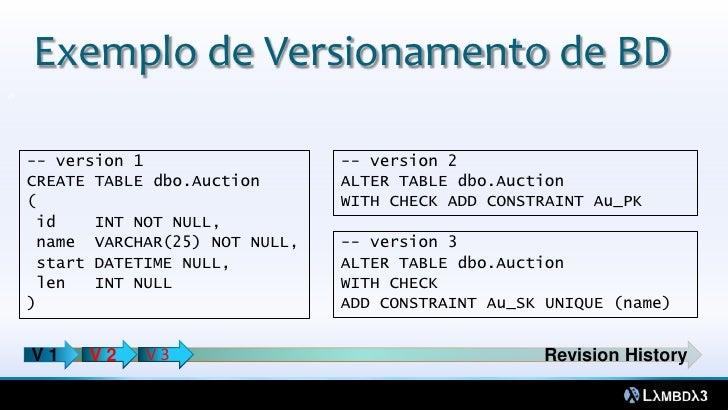 O futuro do data dude vs dbpro - Alter table drop constraint ...
