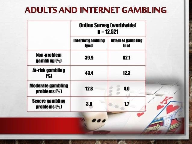 Studies on internet gambling electronic handheld casino games