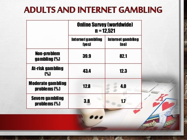 Net gambling loss