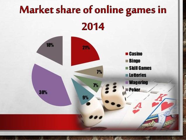 Gambling online in las vegas