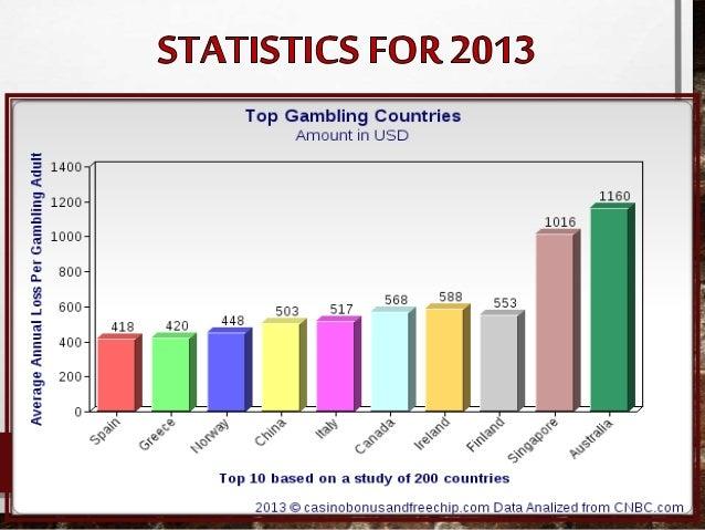 Indian law online gambling moronga casino resort