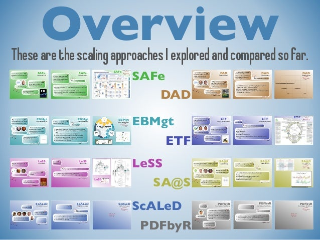 Overview These are the scaling approaches I explored and compared so far.  interactive knowledge base for SAFe  implementi...