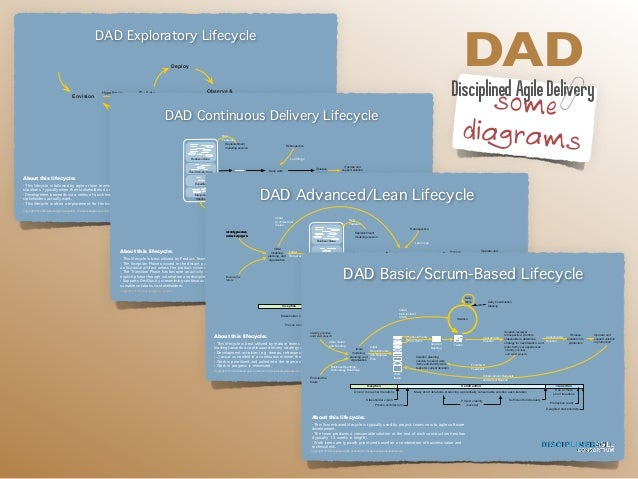DAD  Disciplined Agile Delivery  some  diagrams  DAD Exploratory Lifecycle  About this lifecycle:  Copyright 2014 Discipli...