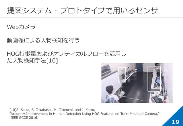 19 提案システム - プロトタイプで用いるセンサ Webカメラ 動画像による人物検知を行う HOG特徴量およびオプティカルフローを活用し た人物検知手法[10] [10]S. Saika, S. Takahashi, M. Takeuchi,...