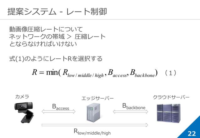 22 提案システム - レート制御 動画像圧縮レートについて ネットワークの帯域 > 圧縮レート とならなければいけない 式(1)のようにレートRを選択する ),,min( // backboneaccesshighmiddlelow BBRR...