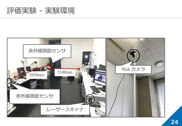24 評価実験 - 実験環境 環境 図 赤外線測距センサ レーザースキャナ Web カメラ 赤外線測距センサ 3650mm 2100mm