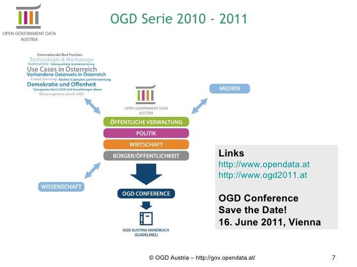 © OGD Austria – http://gov.opendata.at/ OGD Serie 2010 - 2011 Links http://www.opendata.at http://www.ogd2011.at OGD Confe...