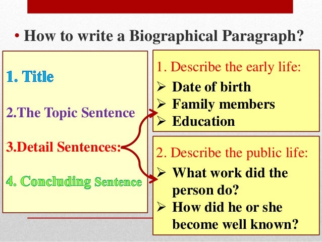 how to write a six sentence paragraph