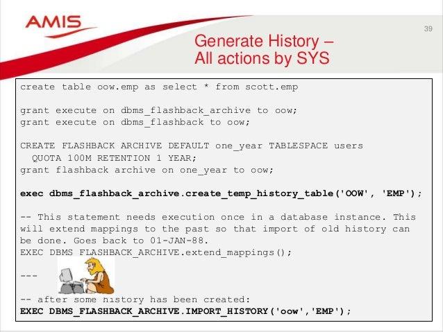 Oghh Sql Amp Pl Sql Sig The Fourth Dimension Of The Database