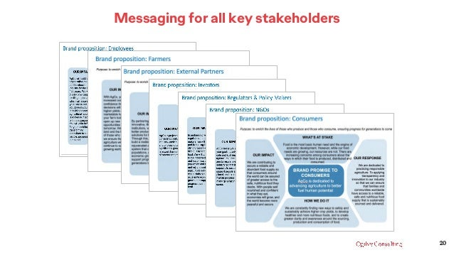 Messaging for all key stakeholders 20