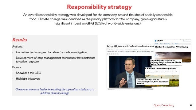 Responsibility strategy An overall responsibility strategy was developed for the company, around the idea of socially resp...