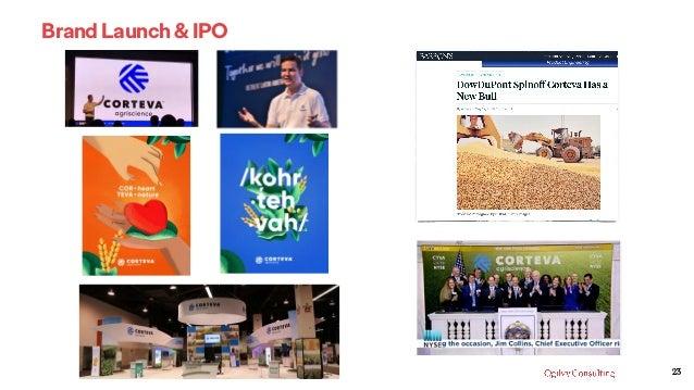 23 Brand Launch & IPO