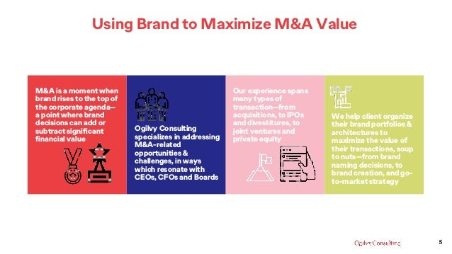 5 Using Brand to Maximize M&A Value M&A is a moment when brand rises to the top of the corporate agenda— a point where bra...