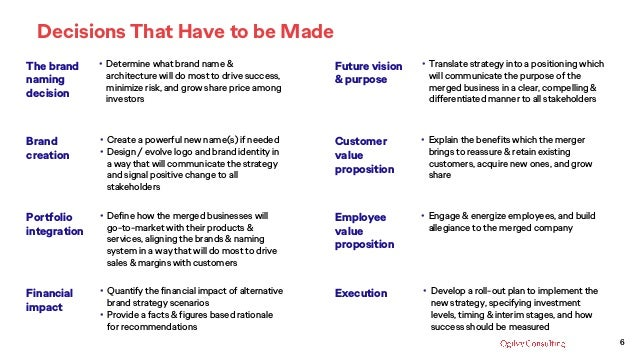6 Decisions That Have to be Made • Determine what brand name & architecture will do most to drive success, minimize risk, ...