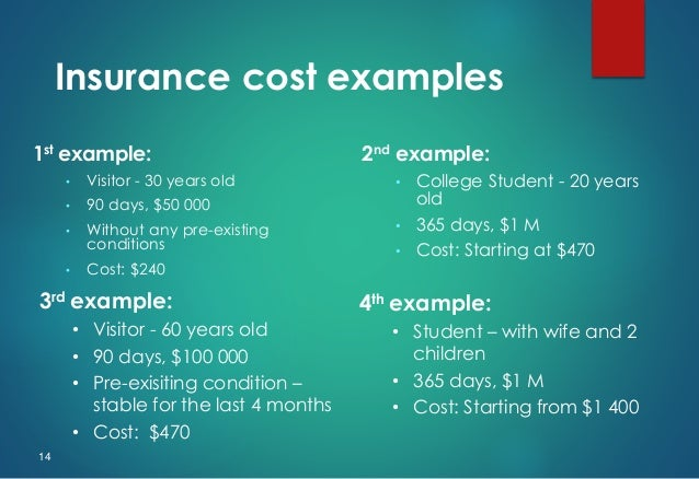 Travel Insurance For Visitors To Canada Why Do You Need