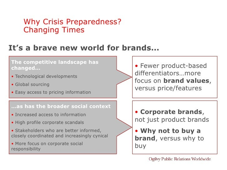 Why Crisis Preparedness?      Changing Times  It's a brave new world for brands... The competitive landscape has changed… ...